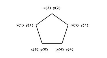 SVG Pattern Generator – Yiren Wang